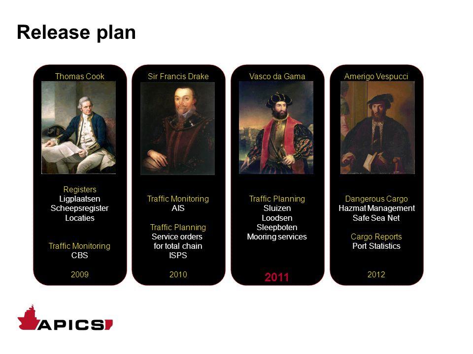 APICS Modules Registers Binnenschepen Ligplaatsen Bedrijven