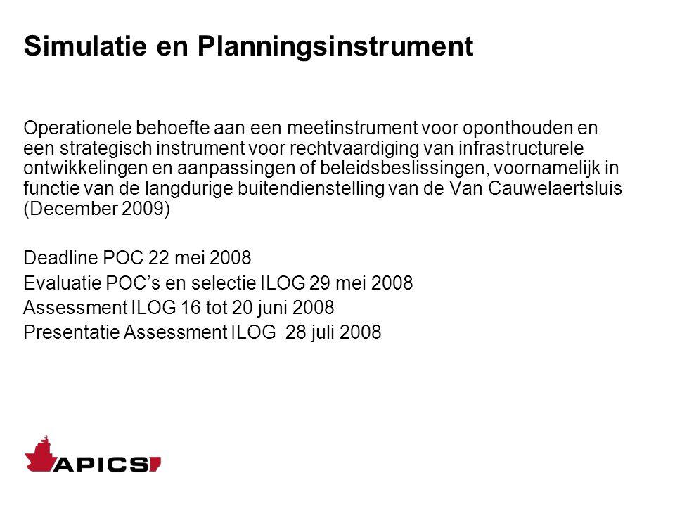 Simulatie en Planningsinstrument