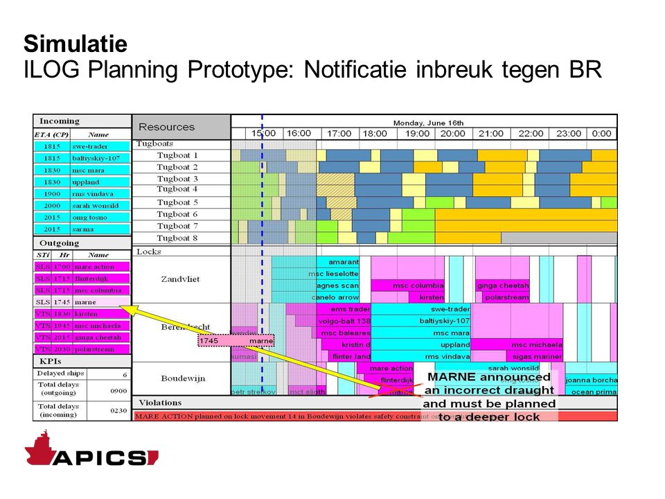 Simulation LOG Planning Prototype: Planning voorgesteld door tool