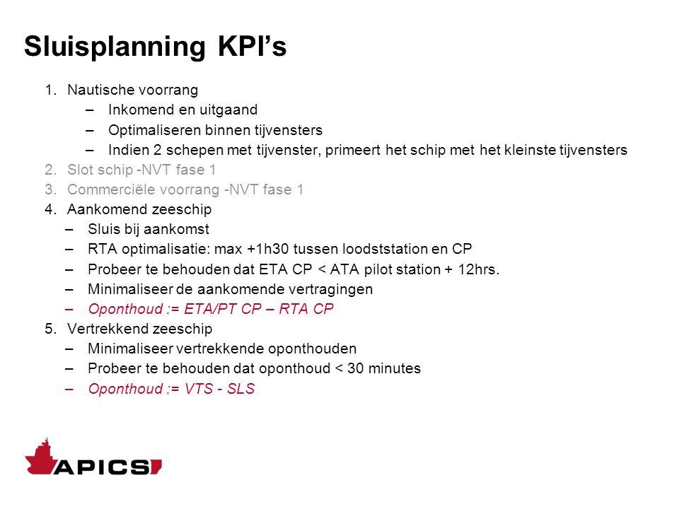 Sluisplanning KPI's Binnenschip met voorrang NVT fase 1 Binnenschepen
