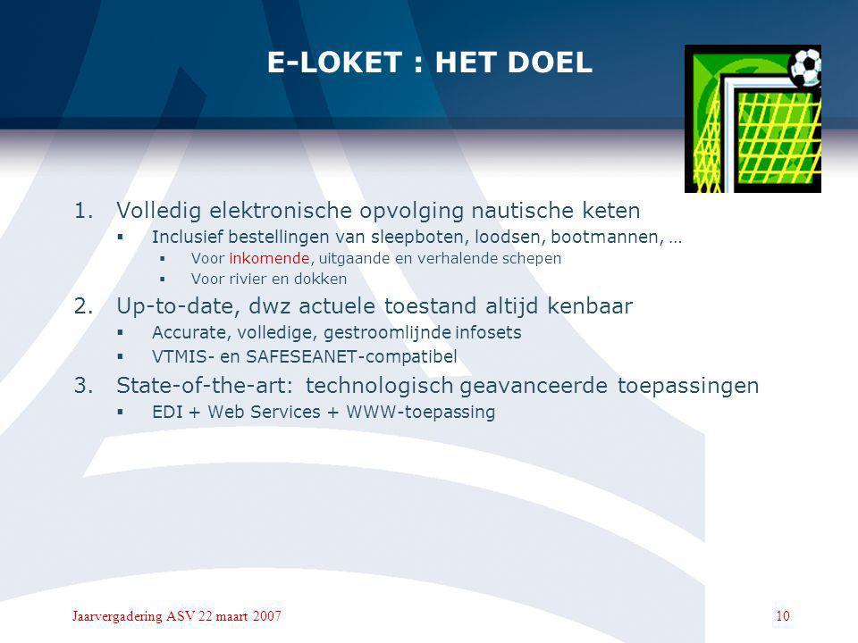 E-LOKET : HET DOEL Volledig elektronische opvolging nautische keten