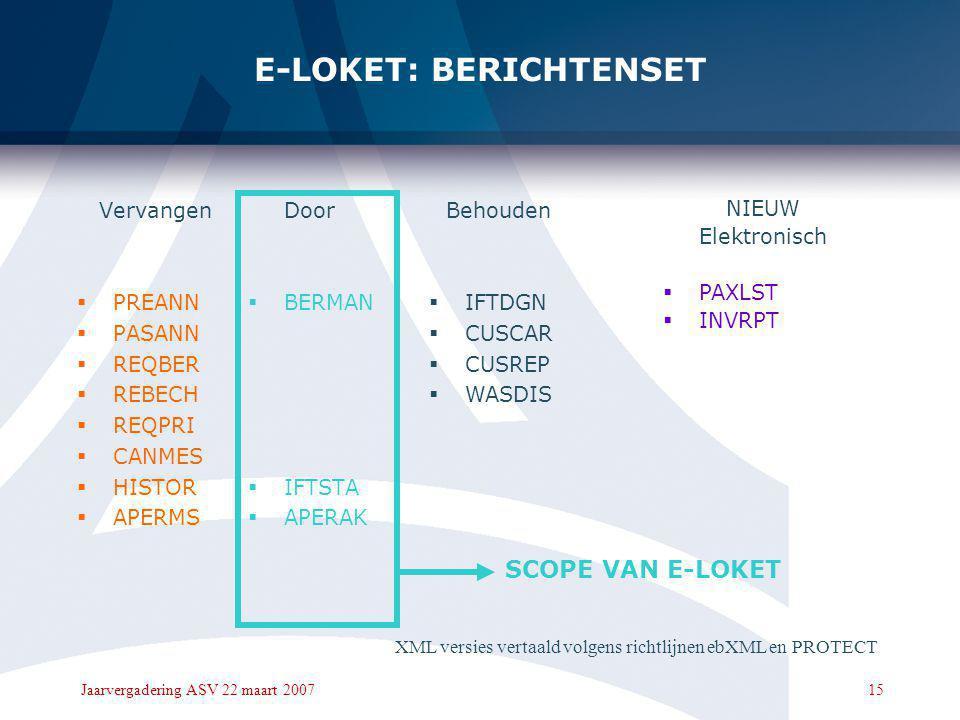 E-LOKET: BERICHTENSET
