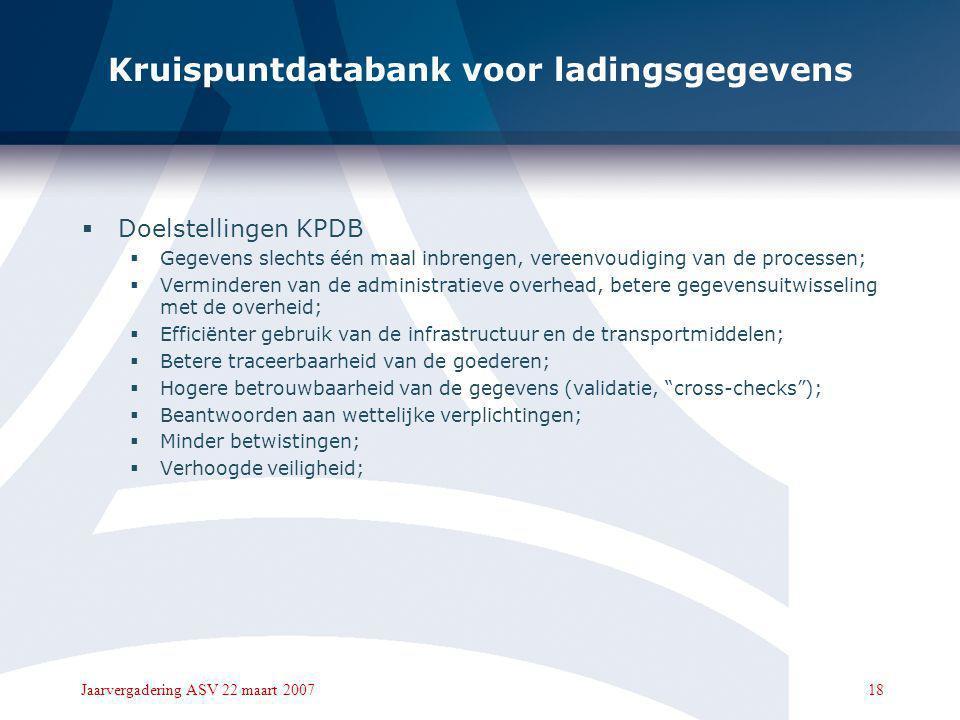 Kruispuntdatabank voor ladingsgegevens