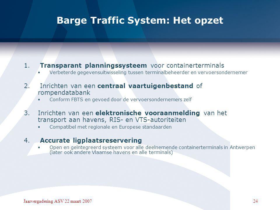 Barge Traffic System: Het opzet