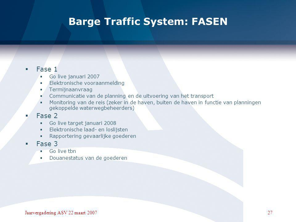 Barge Traffic System: FASEN
