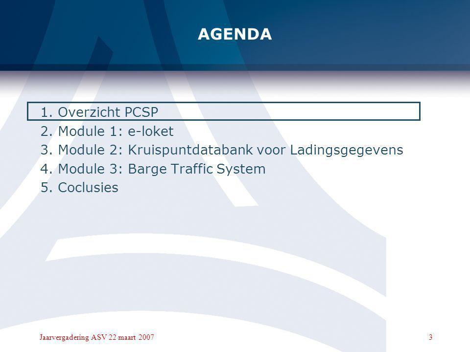 AGENDA Overzicht PCSP Module 1: e-loket