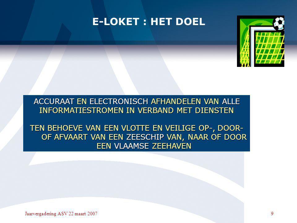 E-LOKET : HET DOEL ACCURAAT EN ELECTRONISCH AFHANDELEN VAN ALLE