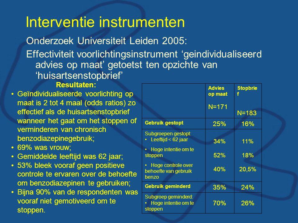 Interventie instrumenten