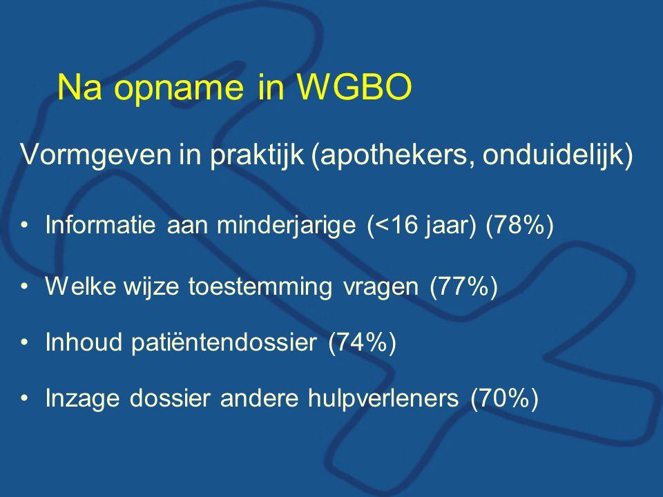 Na opname in WGBO Vormgeven in praktijk (apothekers, onduidelijk)