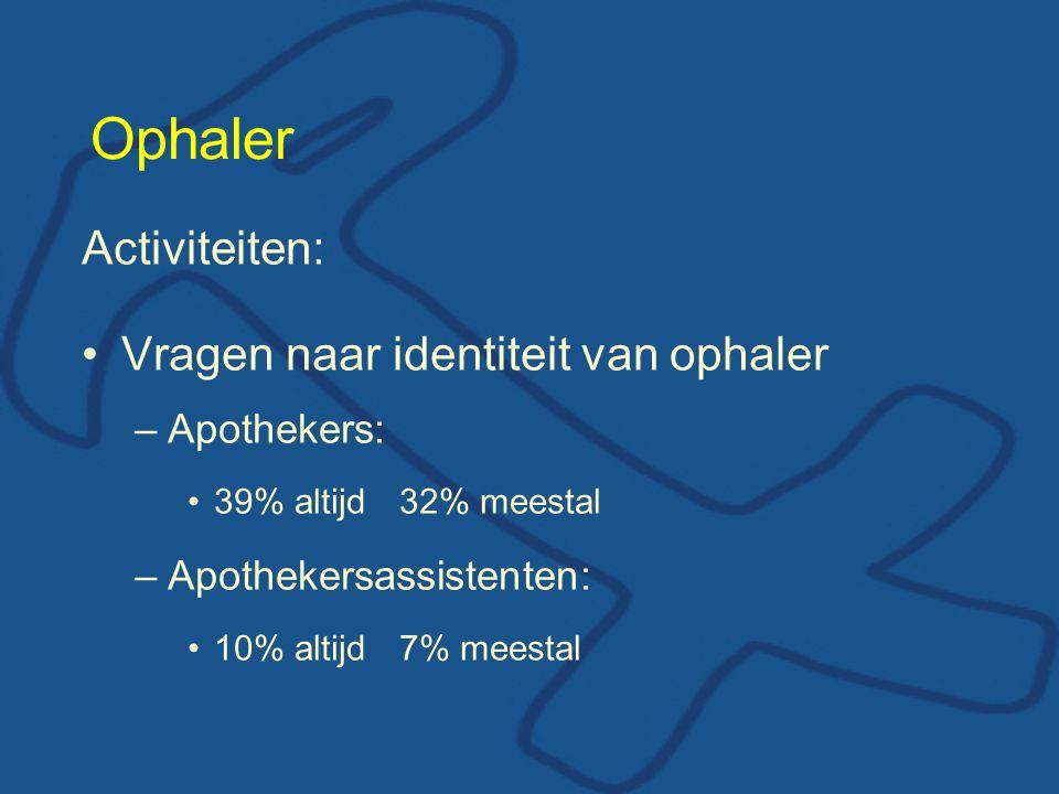 Ophaler Activiteiten: Vragen naar identiteit van ophaler Apothekers: