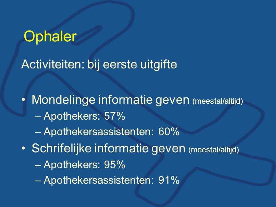 Ophaler Activiteiten: bij eerste uitgifte