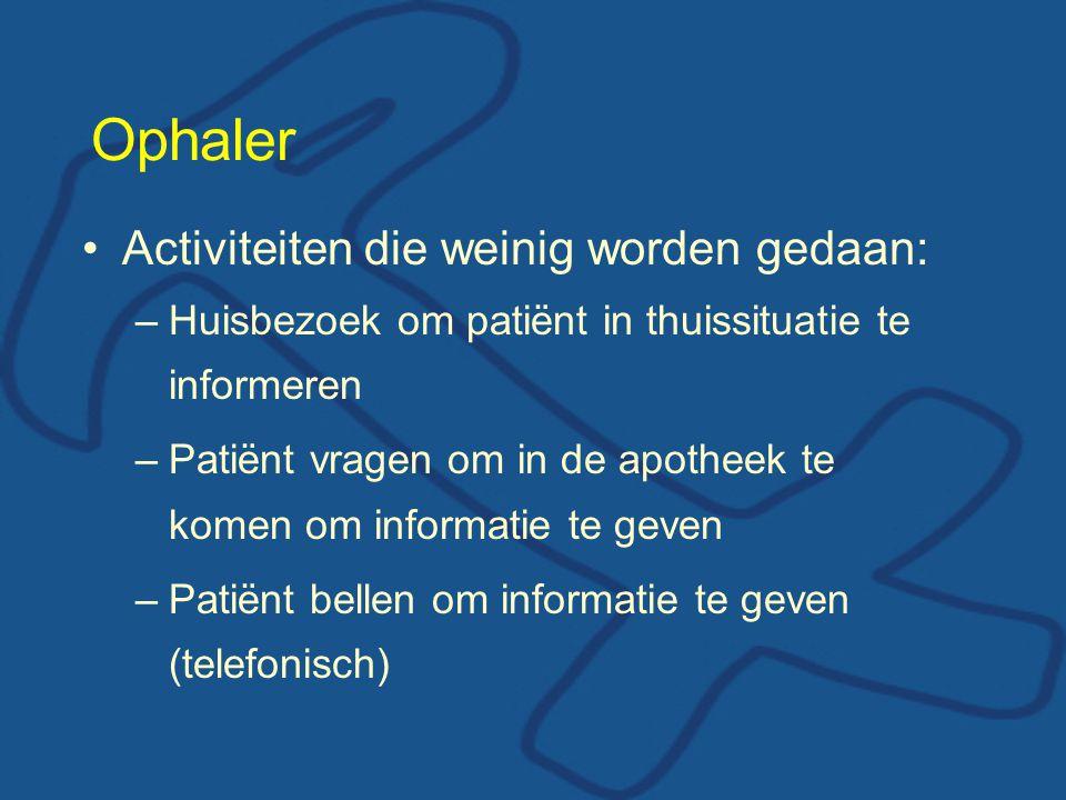 Ophaler Activiteiten die weinig worden gedaan: