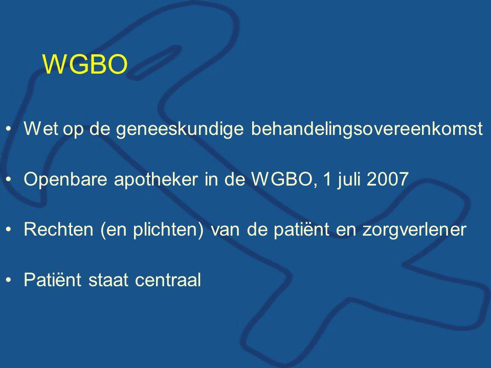 WGBO Wet op de geneeskundige behandelingsovereenkomst