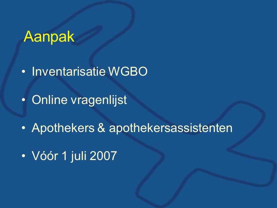 Aanpak Inventarisatie WGBO Online vragenlijst