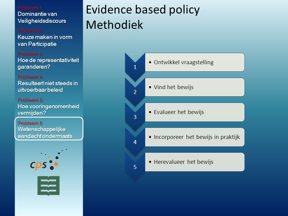 Evidence based policy Methodiek 1 Ontwikkel vraagstelling 2