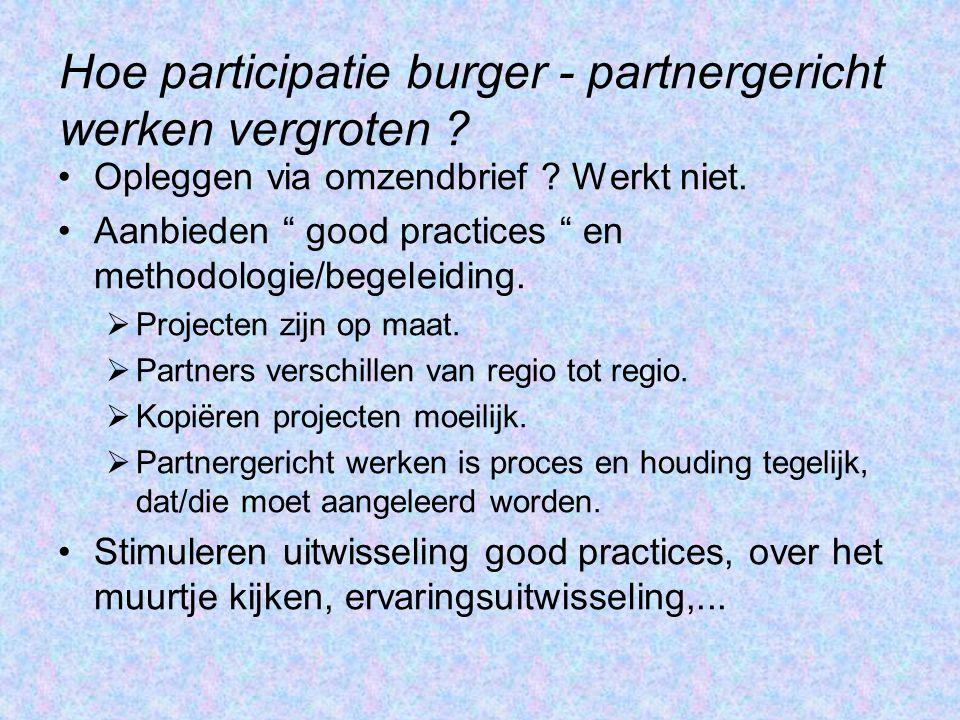 Hoe participatie burger - partnergericht werken vergroten