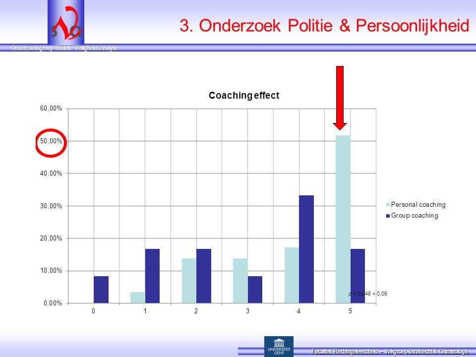 3. Onderzoek Politie & Persoonlijkheid