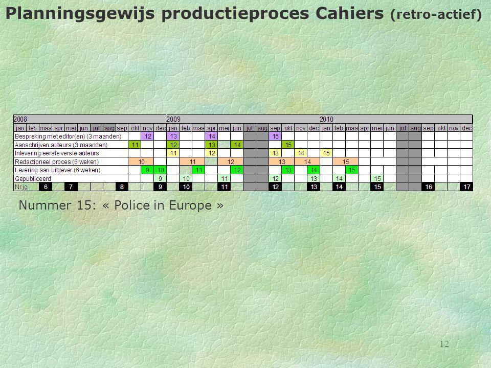 Planningsgewijs productieproces Cahiers (retro-actief)