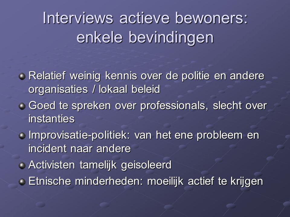 Interviews actieve bewoners: enkele bevindingen