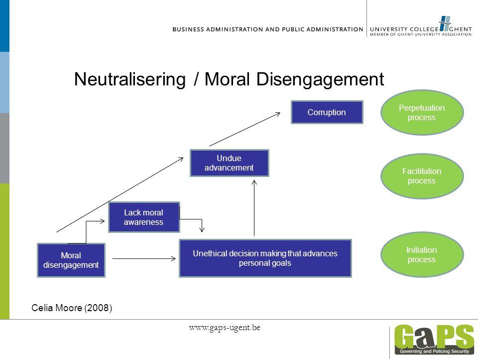 Neutralisering / Moral Disengagement