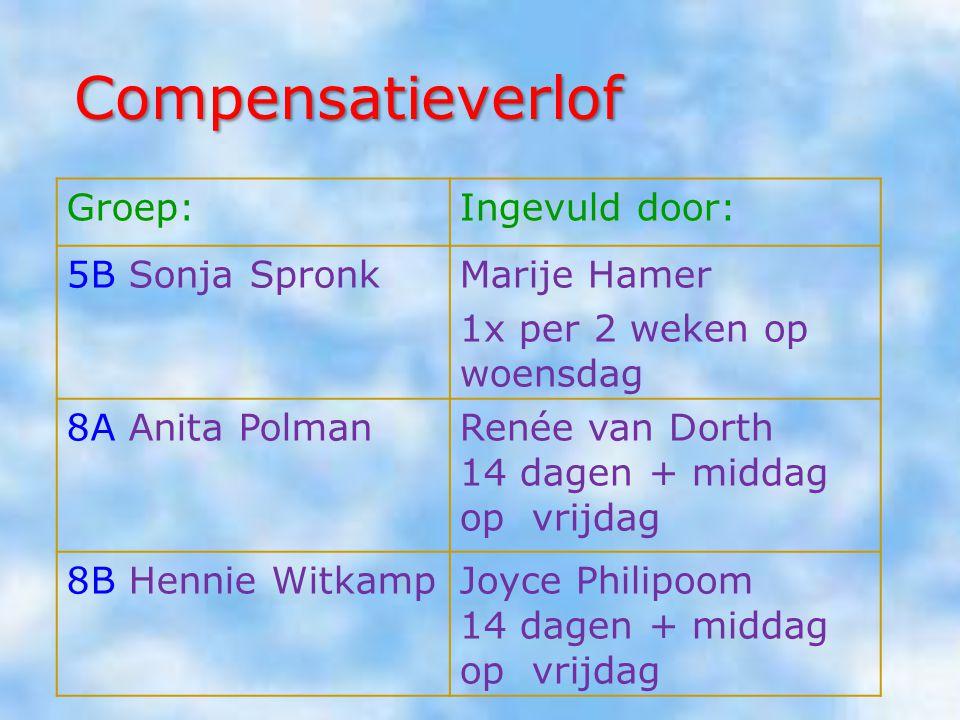 Compensatieverlof Groep: Ingevuld door: 5B Sonja Spronk Marije Hamer