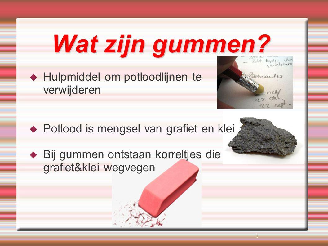 Wat zijn gummen Hulpmiddel om potloodlijnen te verwijderen