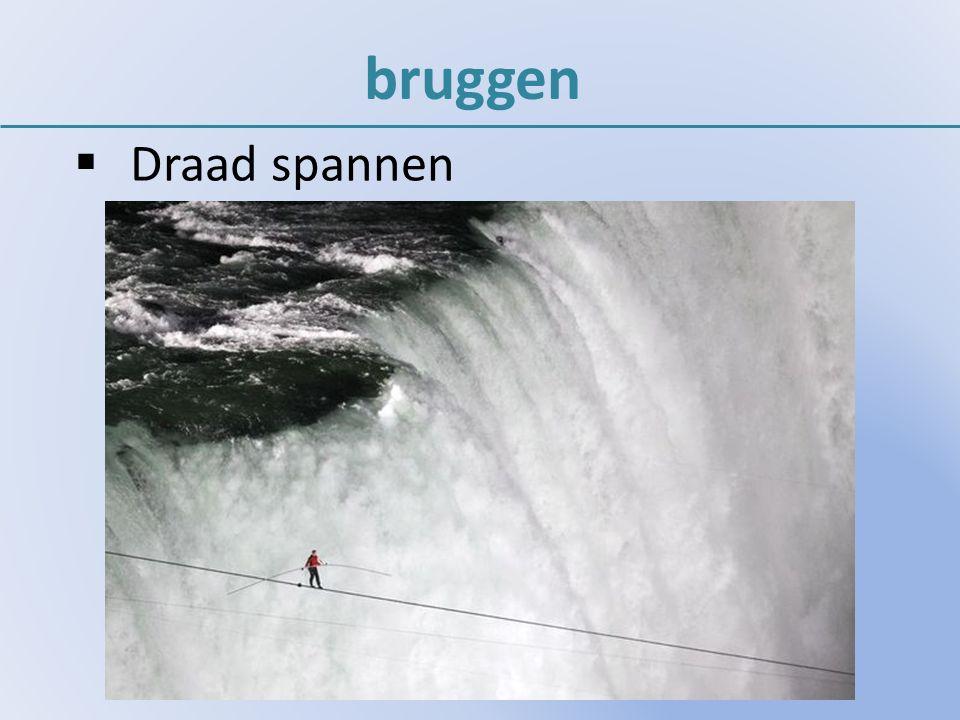 bruggen Draad spannen