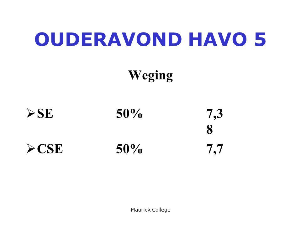OUDERAVOND HAVO 5 Weging SE 50% 7,3 8 CSE 50% 7,7 Maurick College