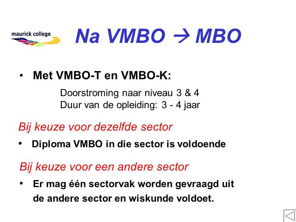 Na VMBO  MBO Met VMBO-T en VMBO-K: Bij keuze voor dezelfde sector