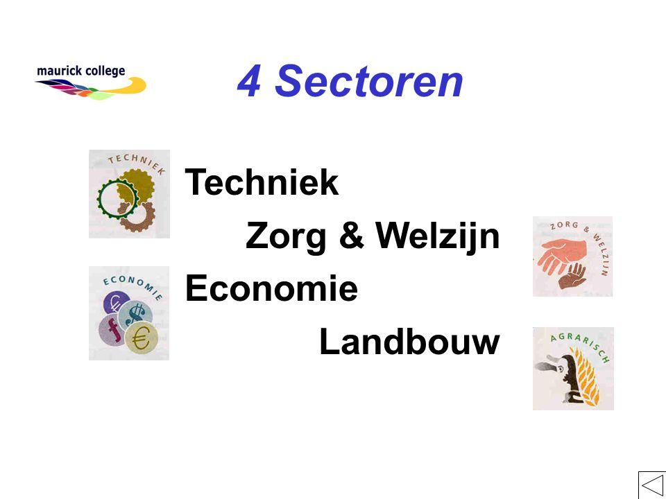 4 Sectoren Techniek Zorg & Welzijn Economie Landbouw