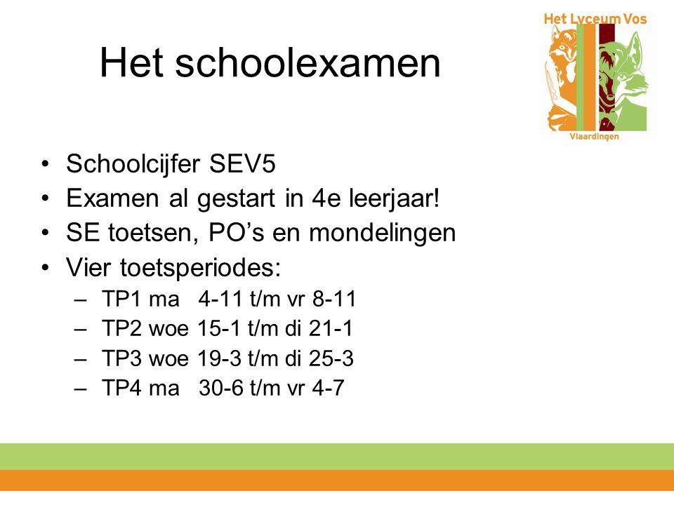 Het schoolexamen Schoolcijfer SEV5 Examen al gestart in 4e leerjaar!
