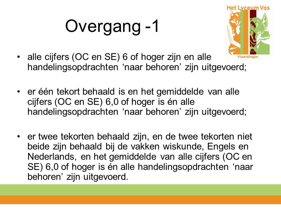 Overgang -1 alle cijfers (OC en SE) 6 of hoger zijn en alle handelingsopdrachten 'naar behoren' zijn uitgevoerd;
