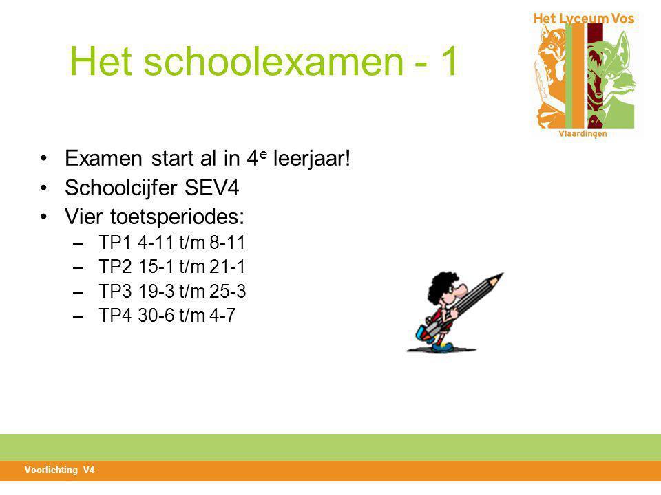 Het schoolexamen - 1 Examen start al in 4e leerjaar! Schoolcijfer SEV4