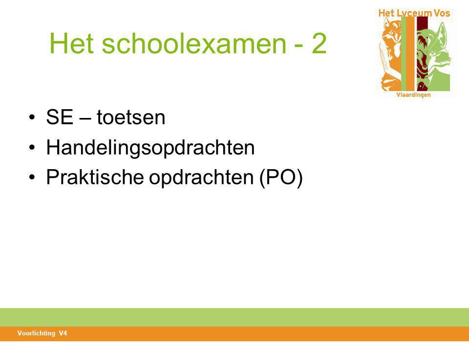 Het schoolexamen - 2 SE – toetsen Handelingsopdrachten
