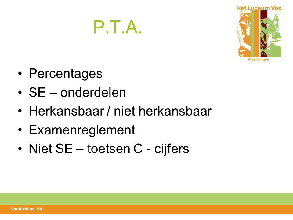 P.T.A. Percentages SE – onderdelen Herkansbaar / niet herkansbaar