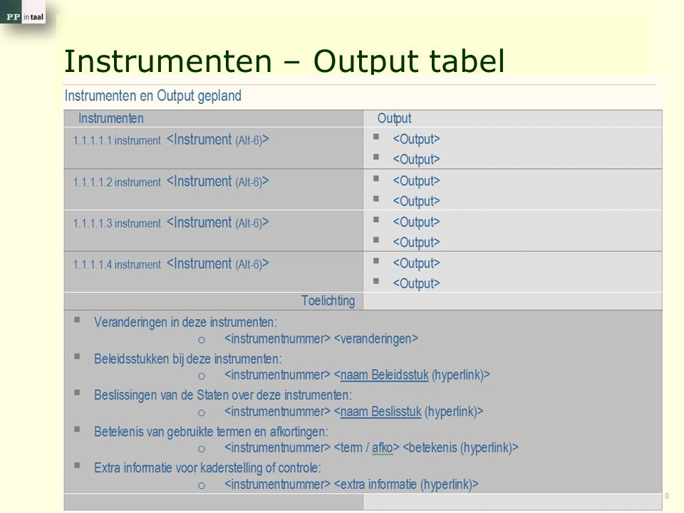 Instrumenten – Output tabel