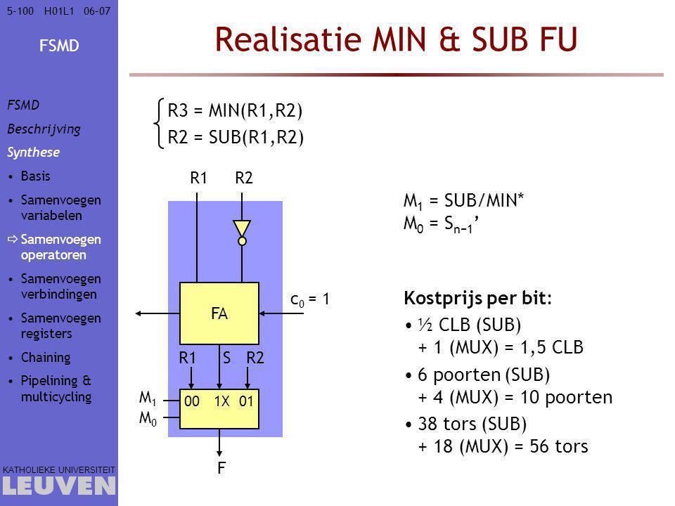 Realisatie MIN & SUB FU R3 = MIN(R1,R2) R2 = SUB(R1,R2) M1 = SUB/MIN*