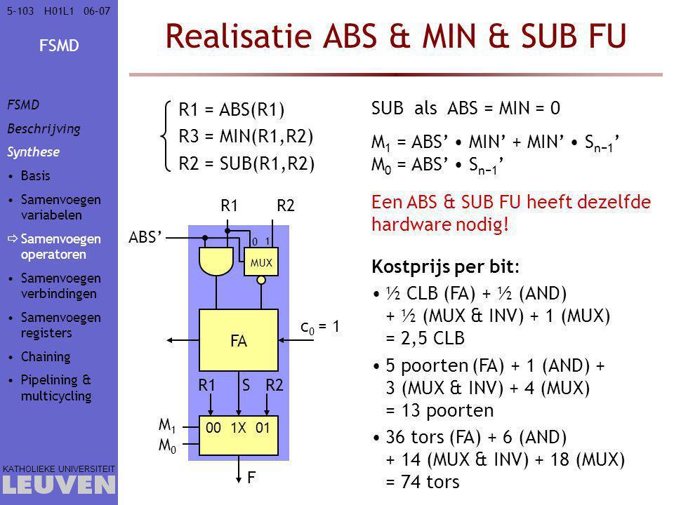 Realisatie ABS & MIN & SUB FU