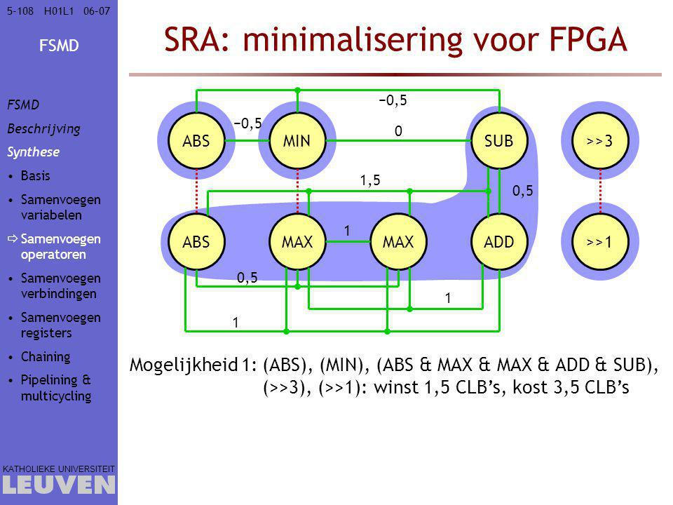 SRA: minimalisering voor FPGA