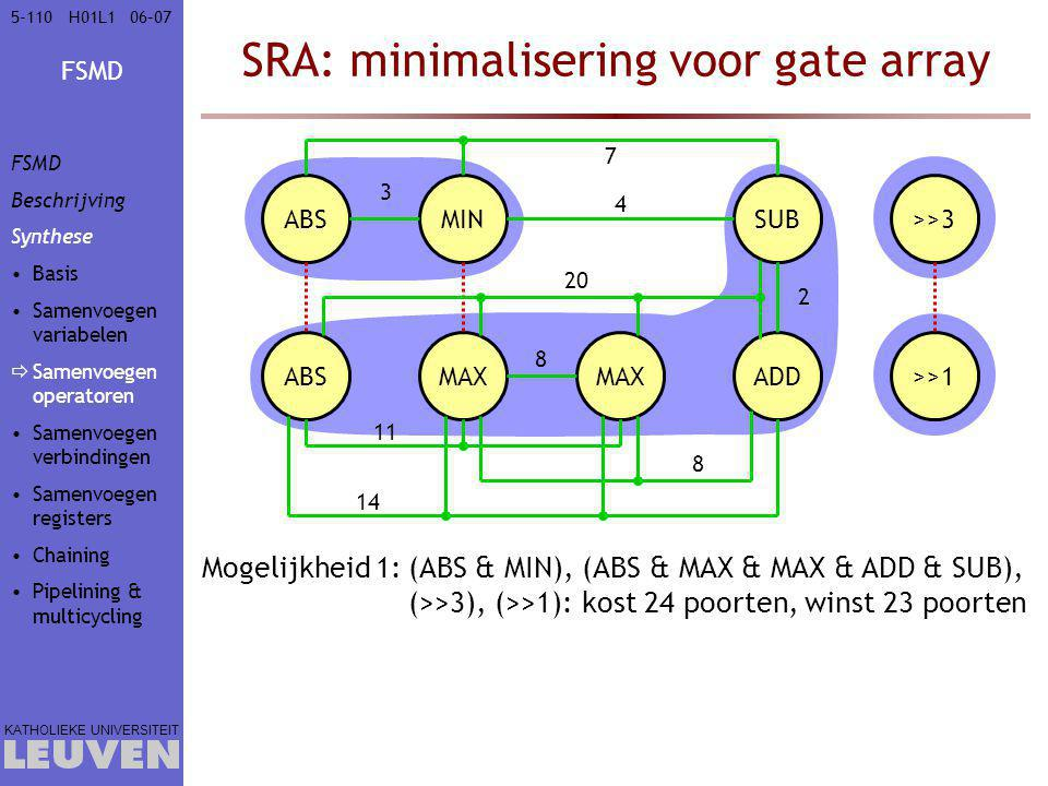 SRA: minimalisering voor gate array