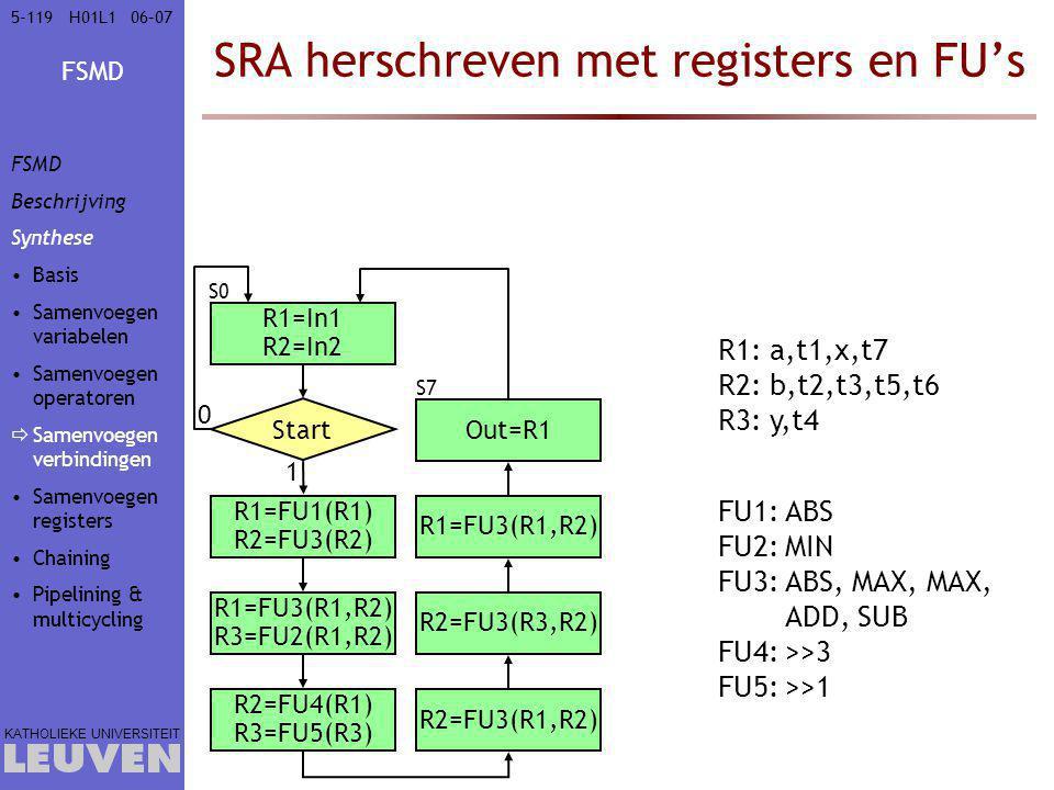 SRA herschreven met registers en FU's