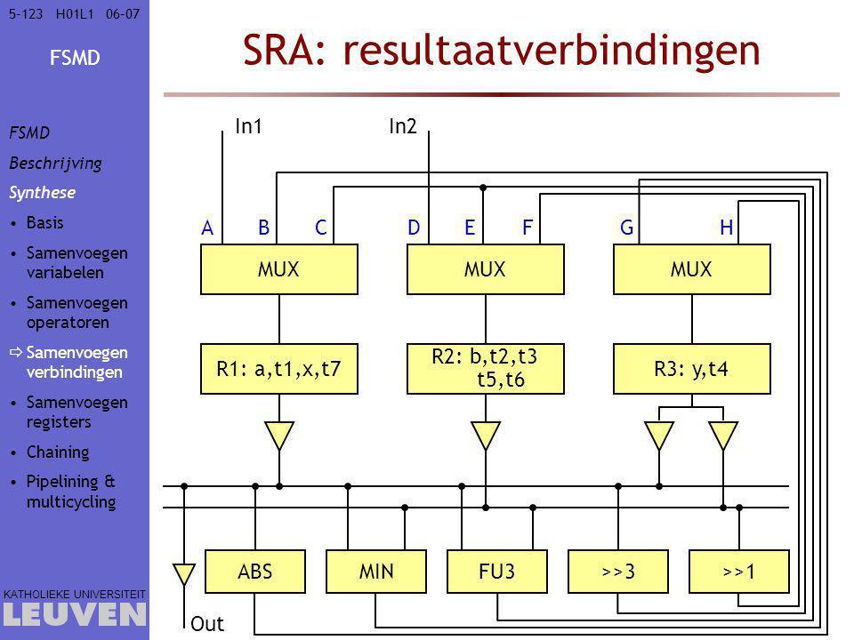 SRA: resultaatverbindingen