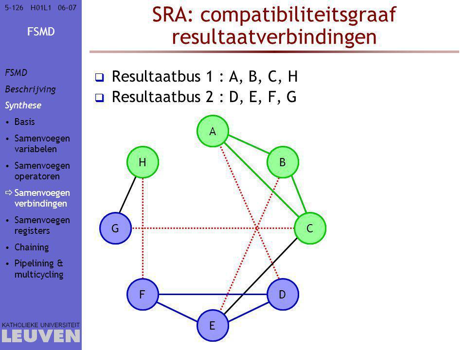 SRA: compatibiliteitsgraaf resultaatverbindingen