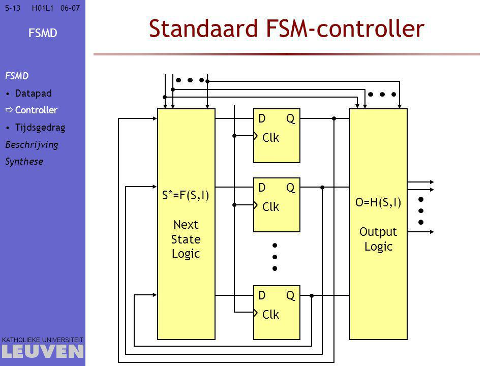 Standaard FSM-controller