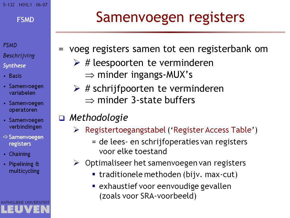 Samenvoegen registers