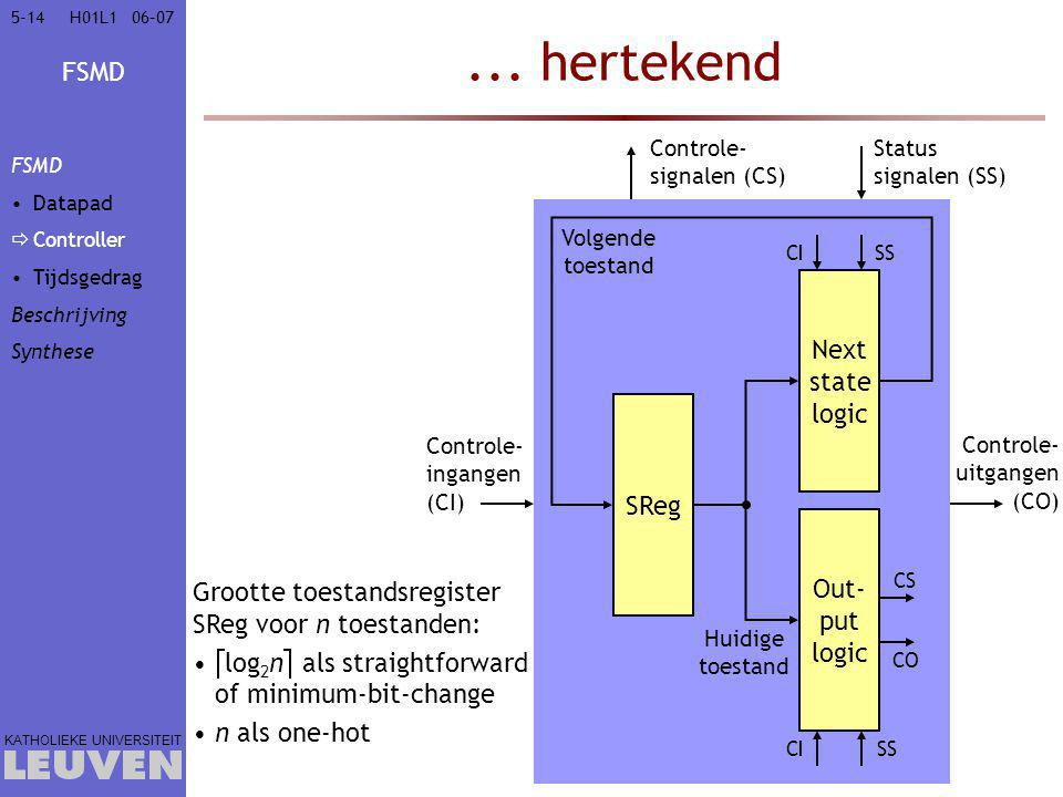 ... hertekend Next state logic SReg Out- put logic