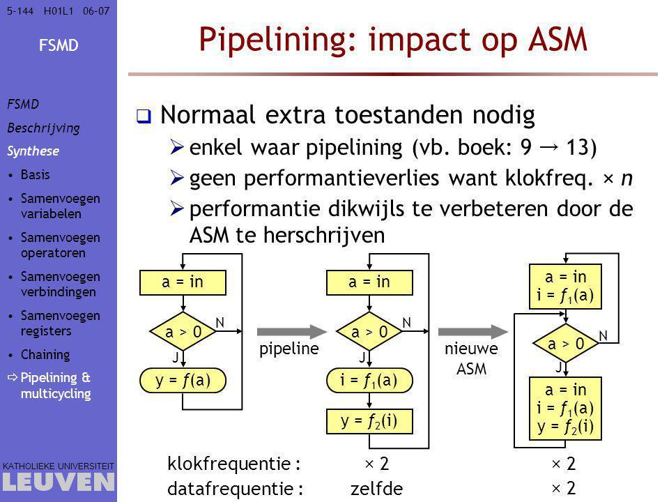 Pipelining: impact op ASM
