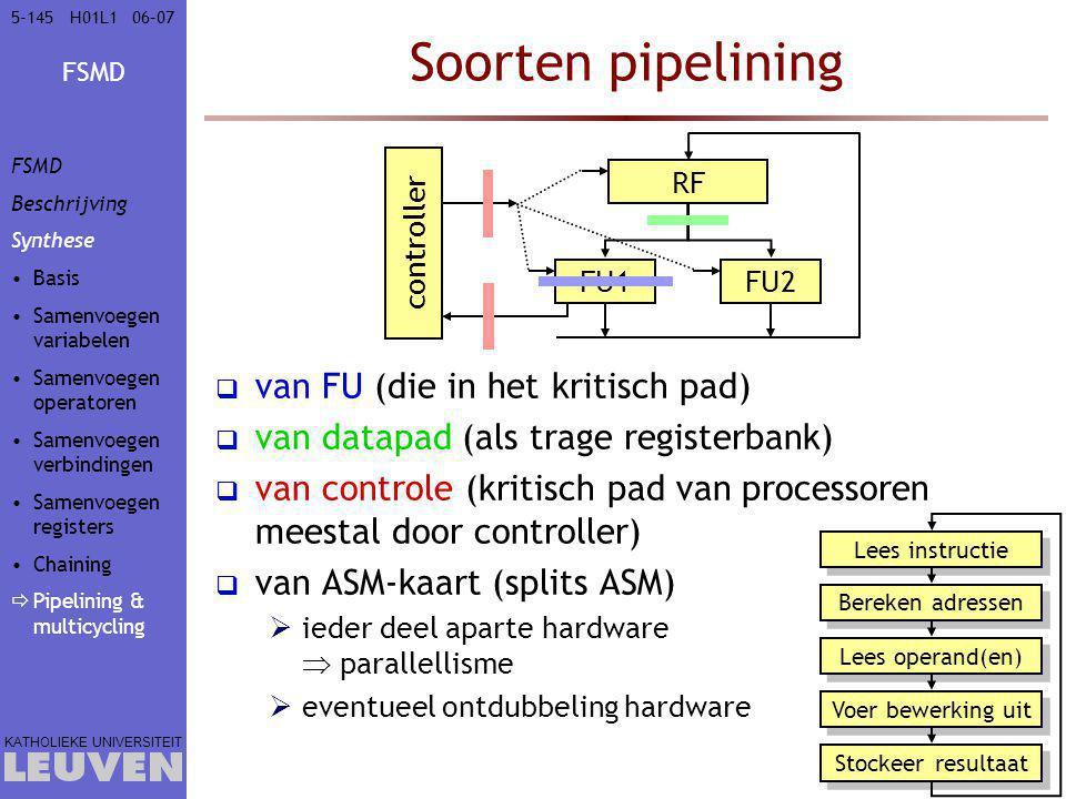 Soorten pipelining van FU (die in het kritisch pad)