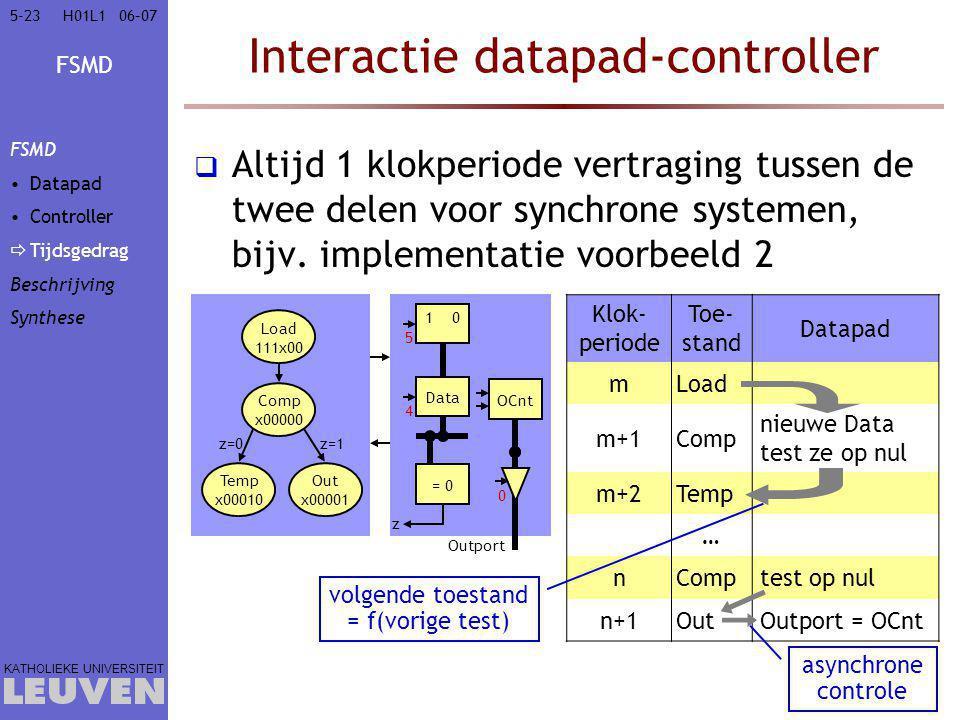 Interactie datapad-controller
