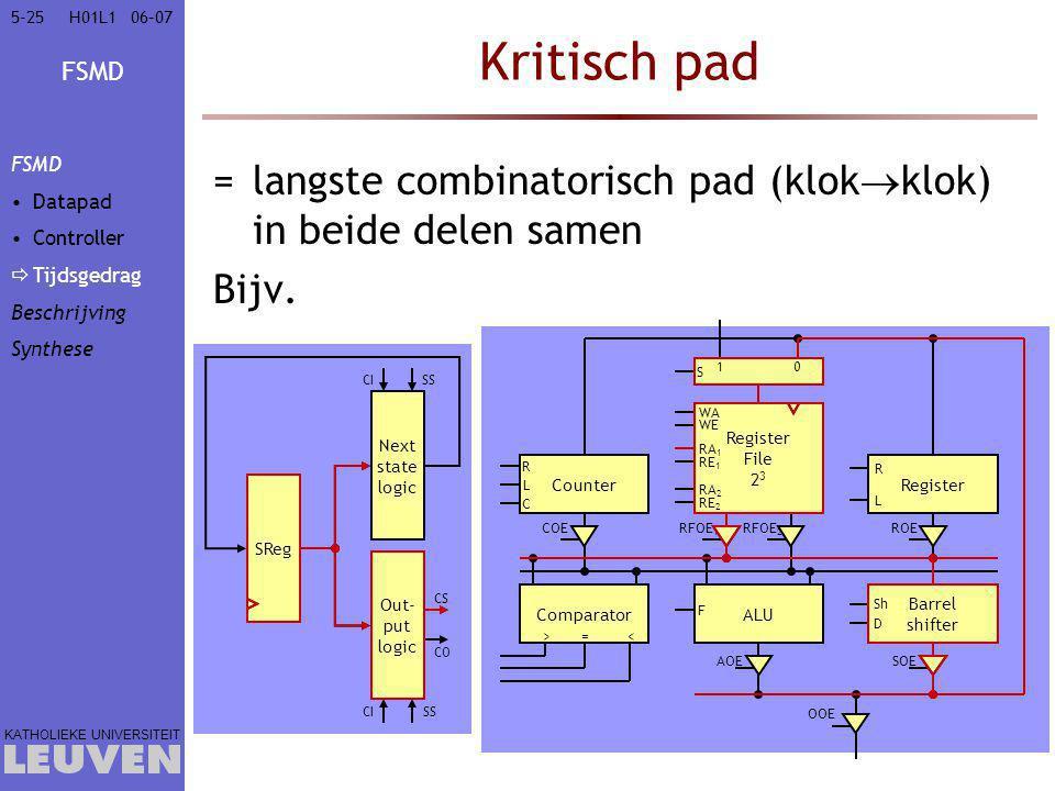 Vak - hoofdstuk Kritisch pad. FSMD. Datapad. Controller. Tijdsgedrag. Beschrijving. Synthese.